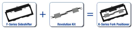 Revolution Fork Positioner - Sideshift