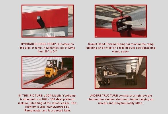 rampmaster mobile yard ramp