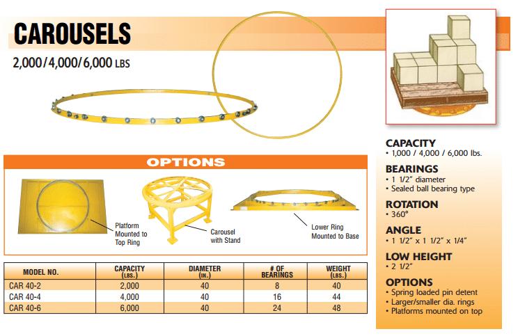 Econolift Carousels
