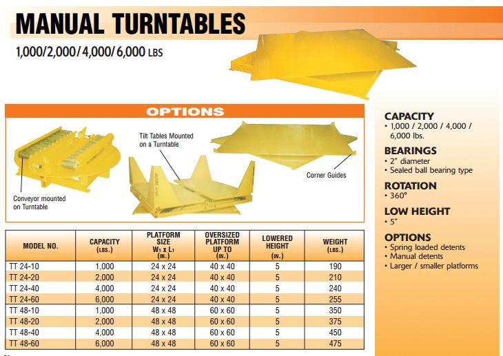 Econolift Manual Turntables