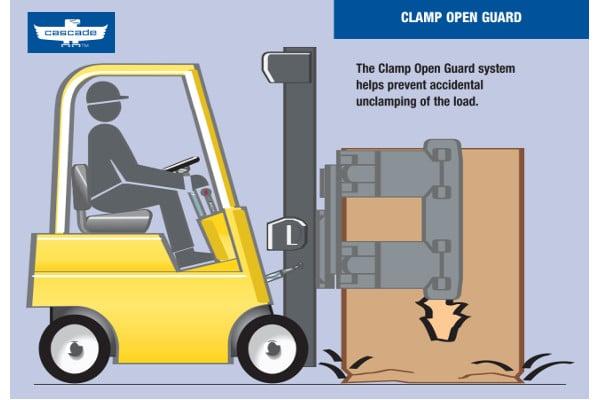 Cascade Open Clamp Guard