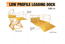 Canway Low Profile Loading Dock