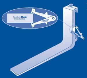 Fork wear - caliper set