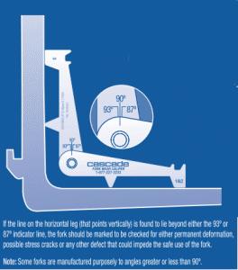 Forklift wear - heel measurement