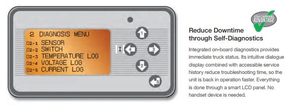 Unicarriers - QX diagnostics