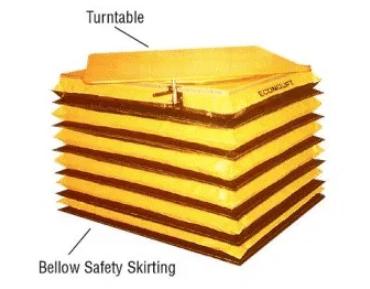 Self leveler- safety skirt option